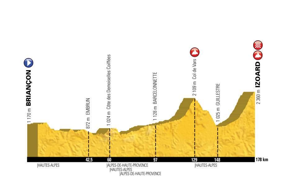profil parcours global etape 18 briancon izoard